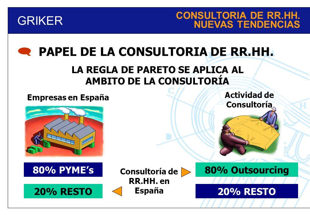  GRIKER PAPEL DE LA CONSULTORIA DE RR.HH. CONSULTORIA DE RR.HH.