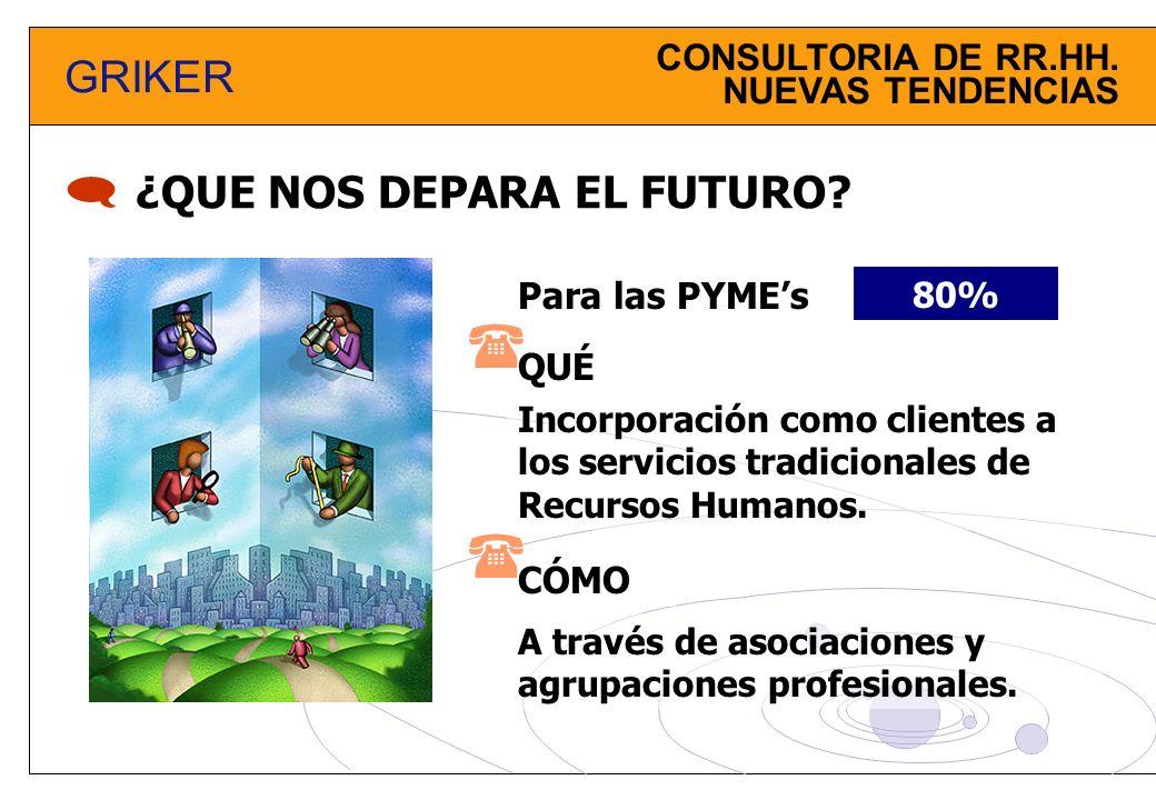    GRIKER ¿QUE NOS DEPARA EL FUTURO CONSULTORIA DE RR.HH.
