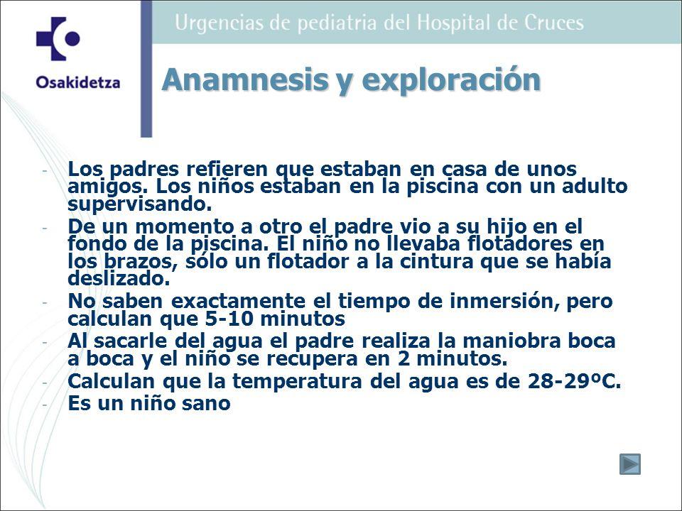 Anamnesis y exploración