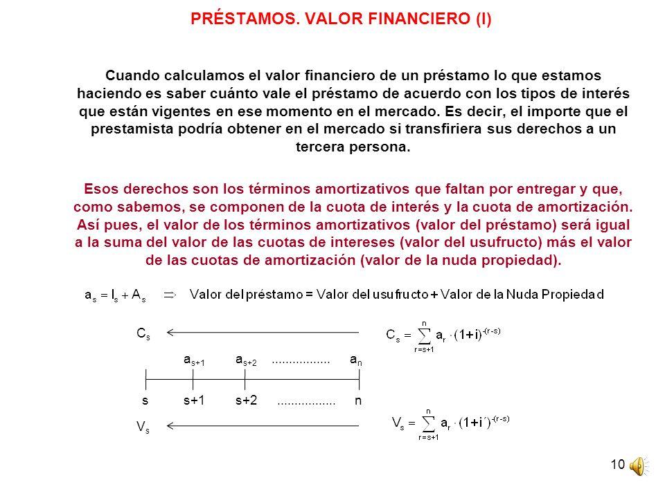 PRÉSTAMOS. VALOR FINANCIERO (I)