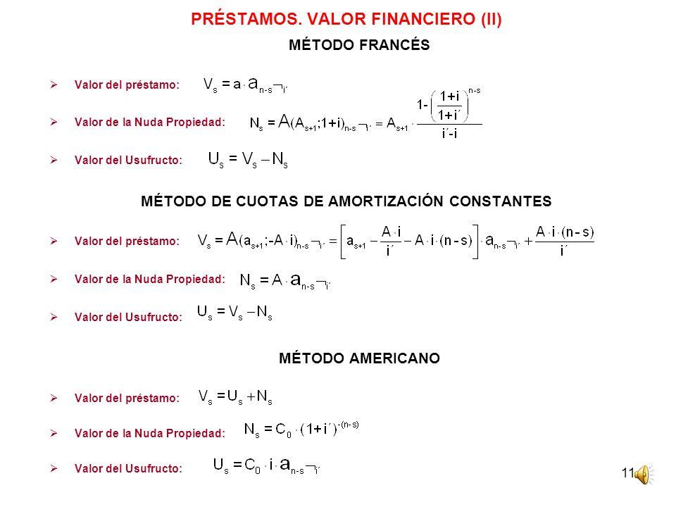 PRÉSTAMOS. VALOR FINANCIERO (II)