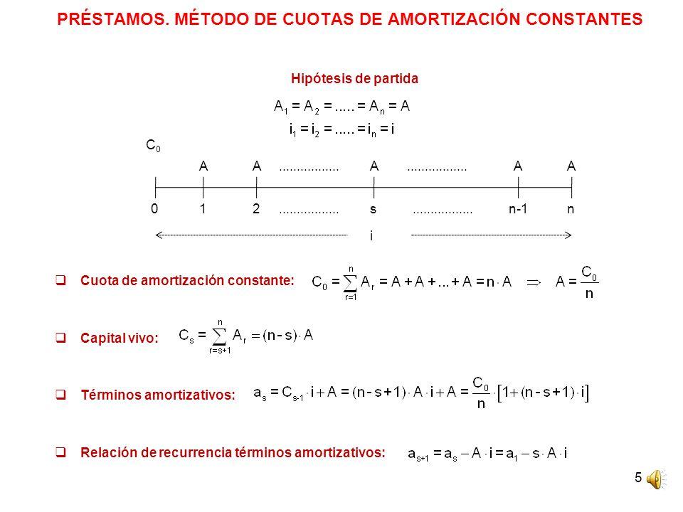 PRÉSTAMOS. MÉTODO DE CUOTAS DE AMORTIZACIÓN CONSTANTES