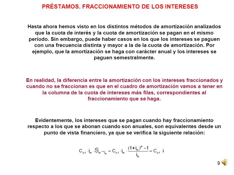 PRÉSTAMOS. FRACCIONAMIENTO DE LOS INTERESES