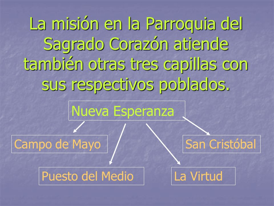 La misión en la Parroquia del Sagrado Corazón atiende también otras tres capillas con sus respectivos poblados.