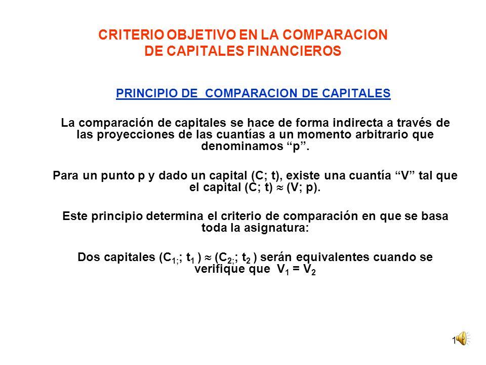 CRITERIO OBJETIVO EN LA COMPARACION DE CAPITALES FINANCIEROS