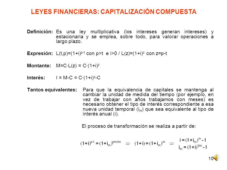 LEYES FINANCIERAS: CAPITALIZACIÓN COMPUESTA