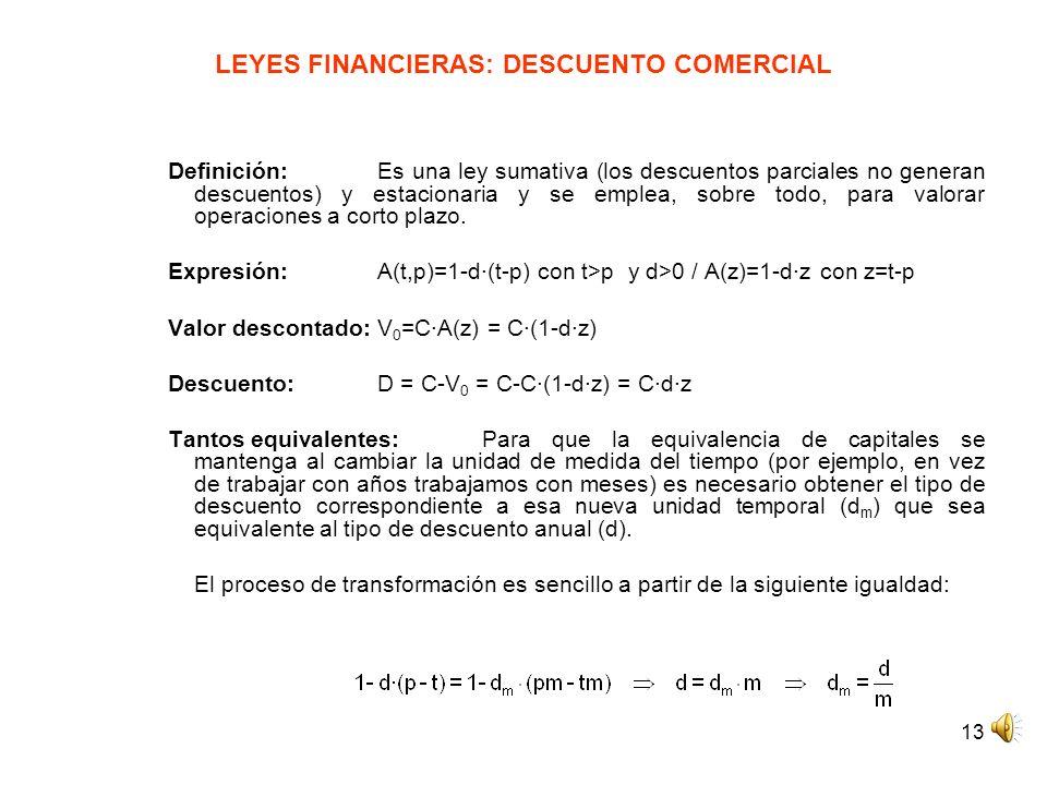 LEYES FINANCIERAS: DESCUENTO COMERCIAL