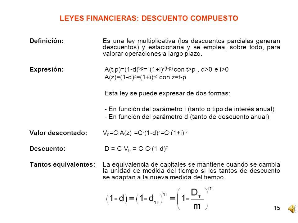 LEYES FINANCIERAS: DESCUENTO COMPUESTO