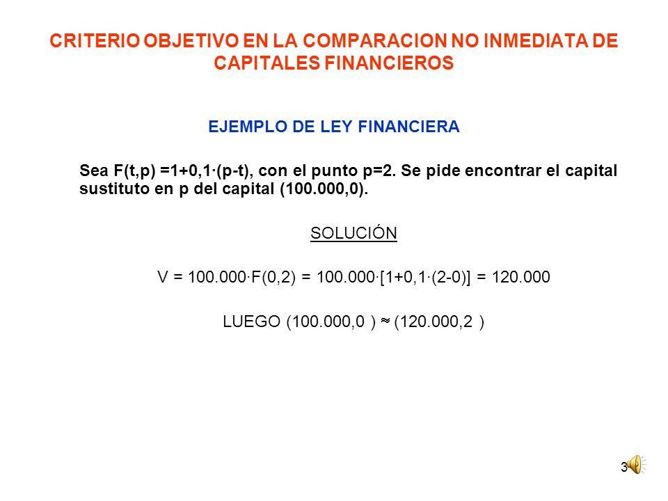 EJEMPLO DE LEY FINANCIERA