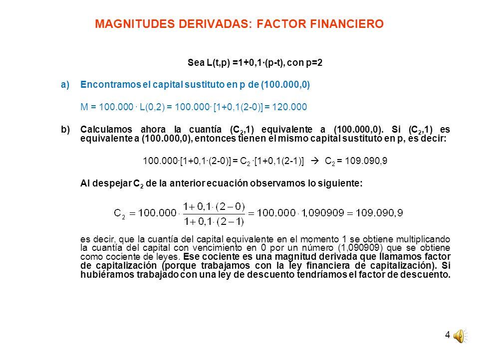 MAGNITUDES DERIVADAS: FACTOR FINANCIERO