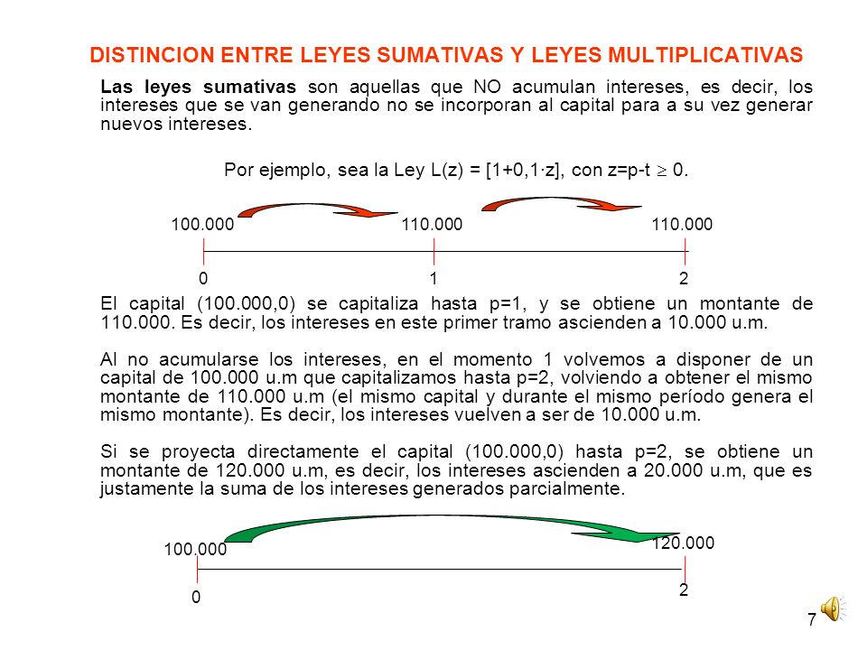 DISTINCION ENTRE LEYES SUMATIVAS Y LEYES MULTIPLICATIVAS