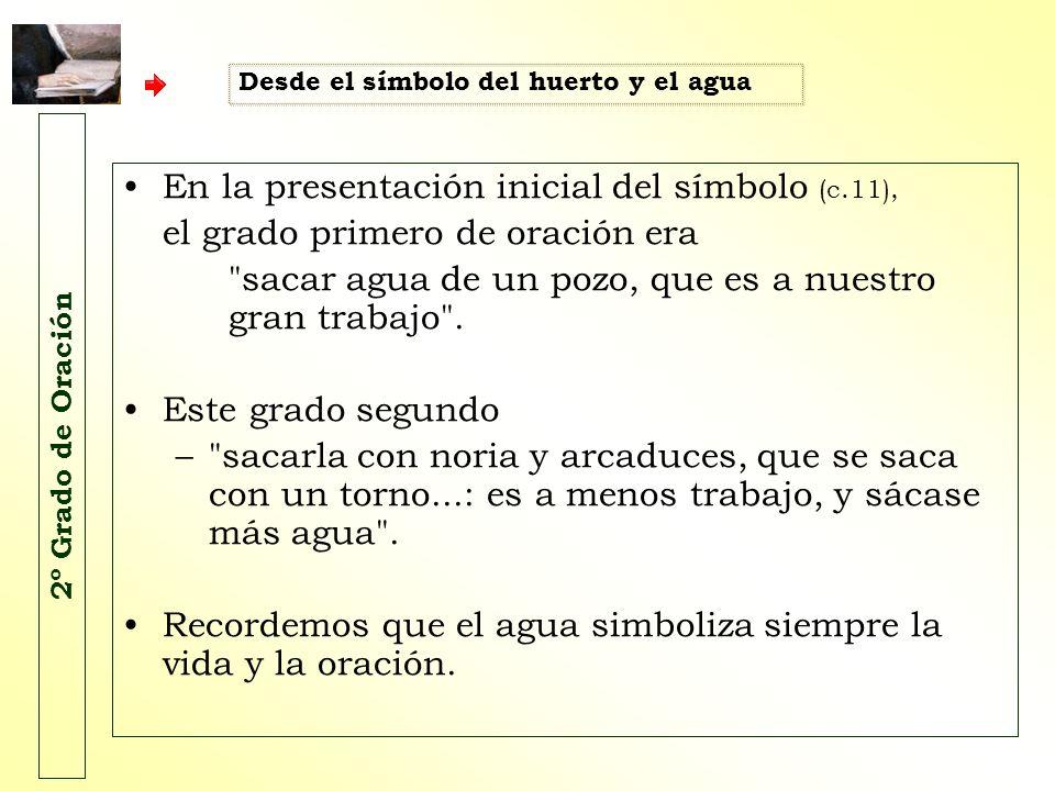 En la presentación inicial del símbolo (c.11),
