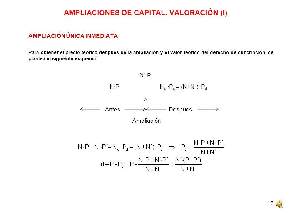 AMPLIACIONES DE CAPITAL. VALORACIÓN (I)