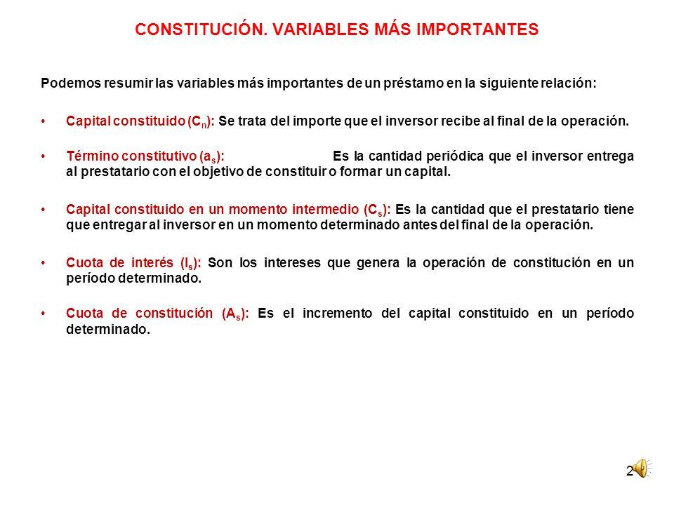 CONSTITUCIÓN. VARIABLES MÁS IMPORTANTES