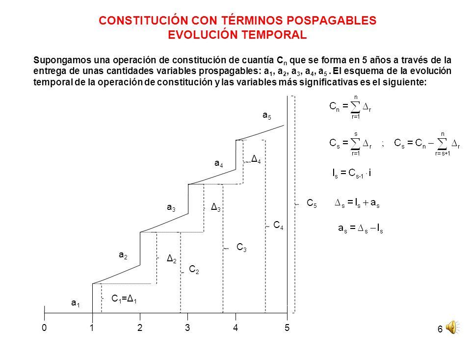 CONSTITUCIÓN CON TÉRMINOS POSPAGABLES EVOLUCIÓN TEMPORAL