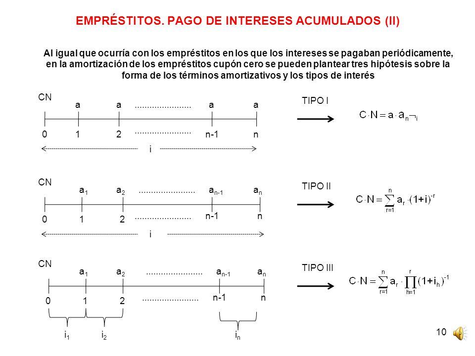 EMPRÉSTITOS. PAGO DE INTERESES ACUMULADOS (II)