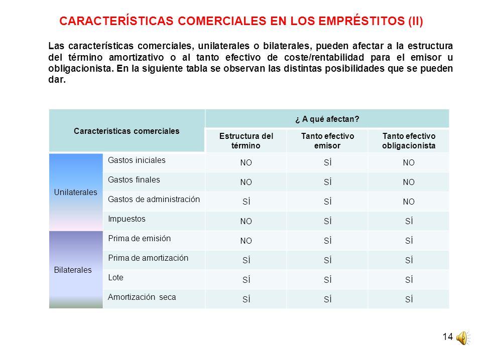 CARACTERÍSTICAS COMERCIALES EN LOS EMPRÉSTITOS (II)