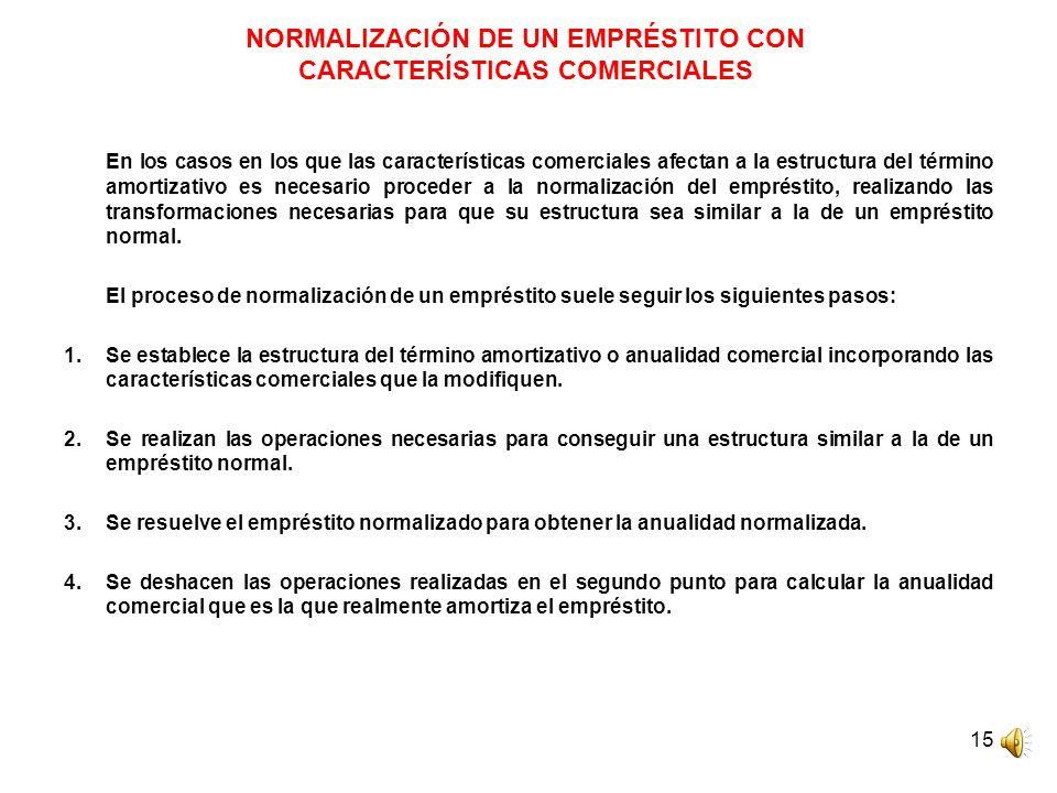 NORMALIZACIÓN DE UN EMPRÉSTITO CON CARACTERÍSTICAS COMERCIALES