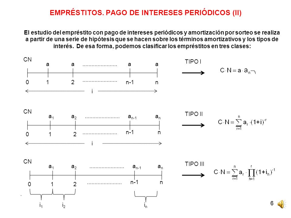 EMPRÉSTITOS. PAGO DE INTERESES PERIÓDICOS (II)