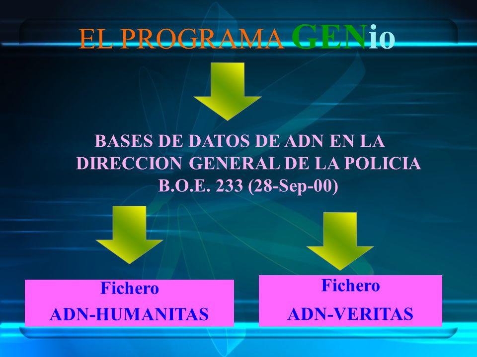 EL PROGRAMA GENioBASES DE DATOS DE ADN EN LA DIRECCION GENERAL DE LA POLICIA B.O.E. 233 (28-Sep-00)