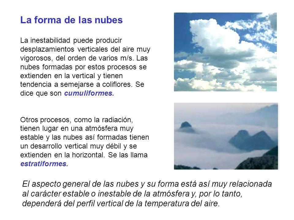 La forma de las nubes