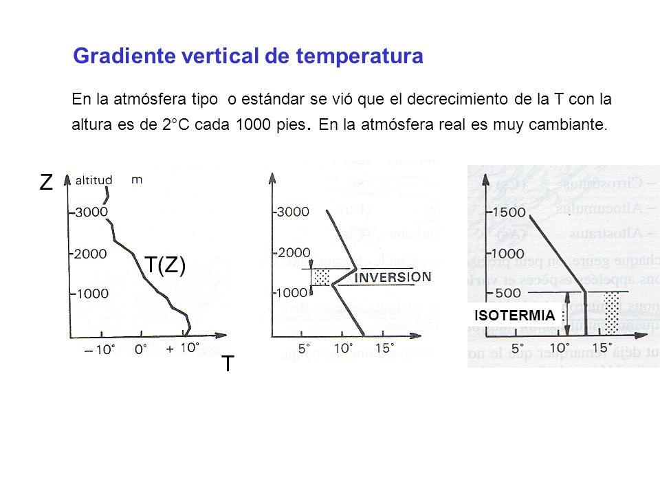 Gradiente vertical de temperatura