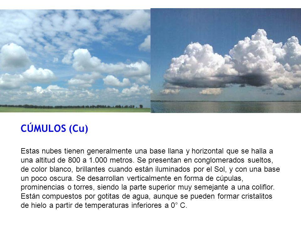 CÚMULOS (Cu)