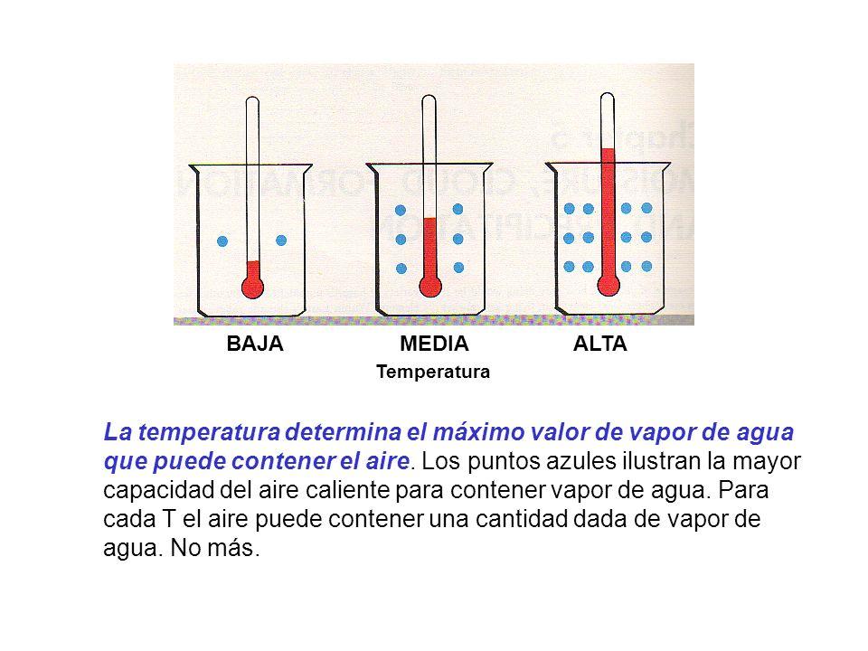 BAJA MEDIA ALTA Temperatura.