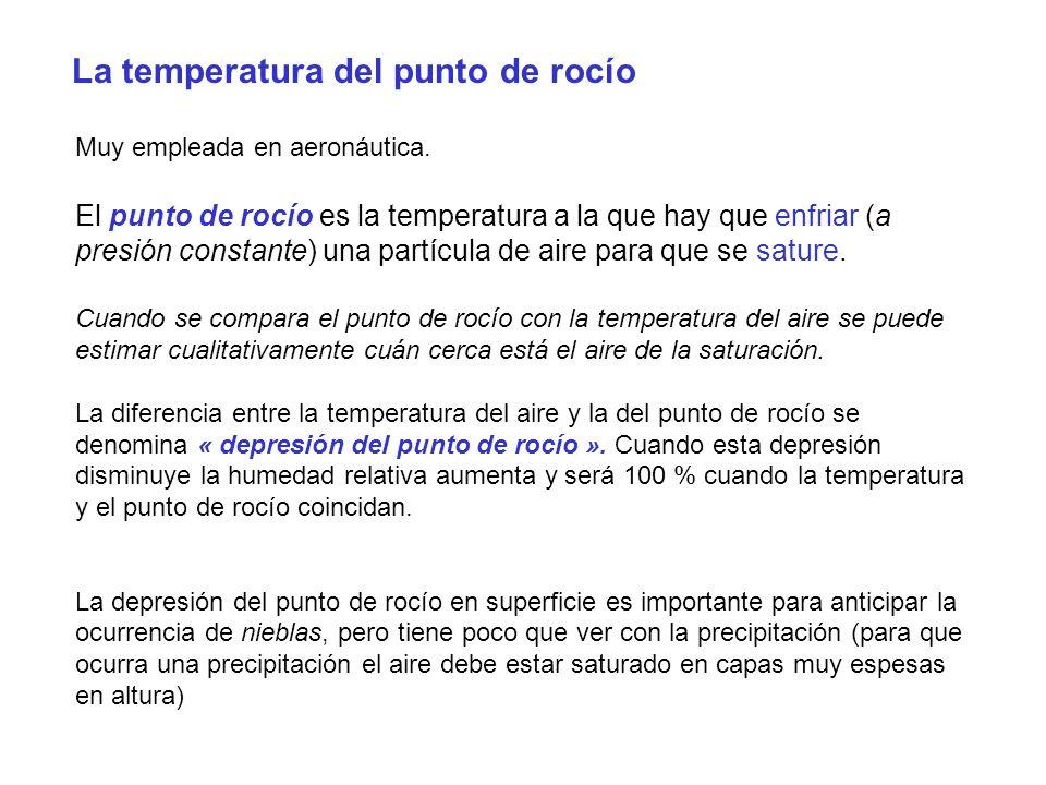 La temperatura del punto de rocío