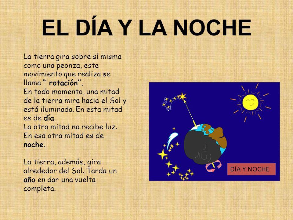 EL DÍA Y LA NOCHE La tierra gira sobre sí misma como una peonza, este movimiento que realiza se llama rotación .
