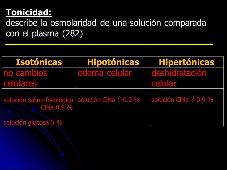 Isotónicas Hipotónicas Hipertónicas