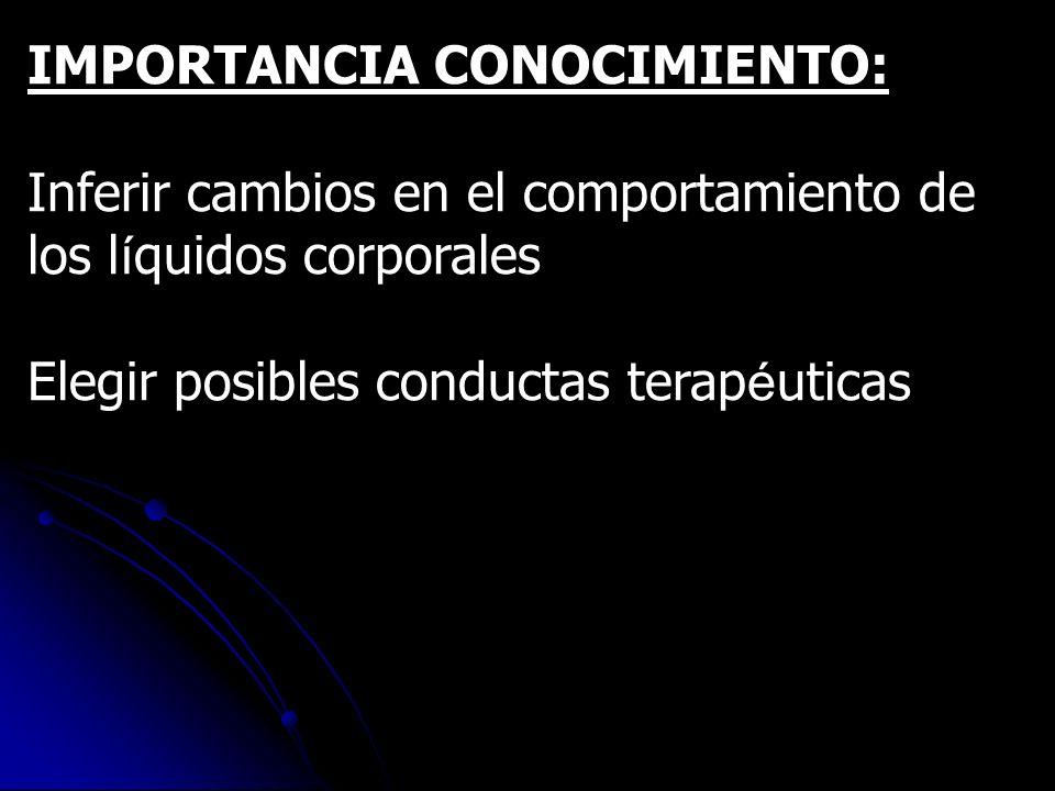 IMPORTANCIA CONOCIMIENTO: