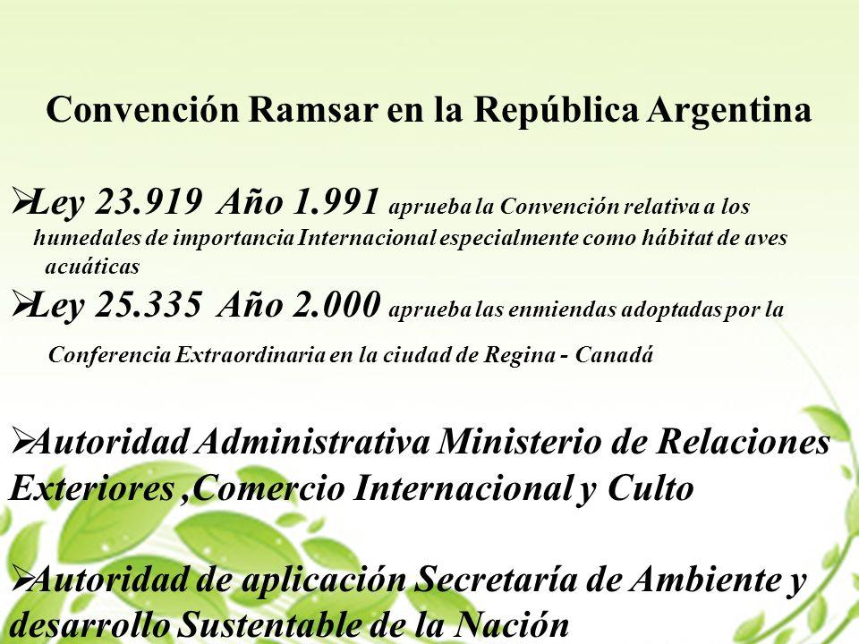 Convención Ramsar en la República Argentina