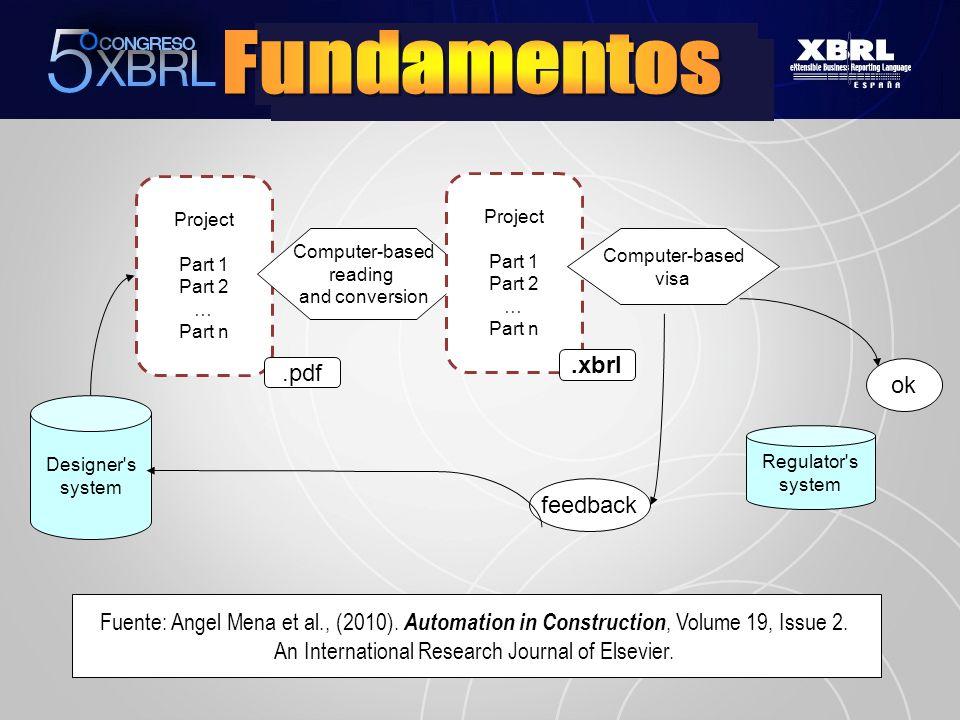 An International Research Journal of Elsevier.