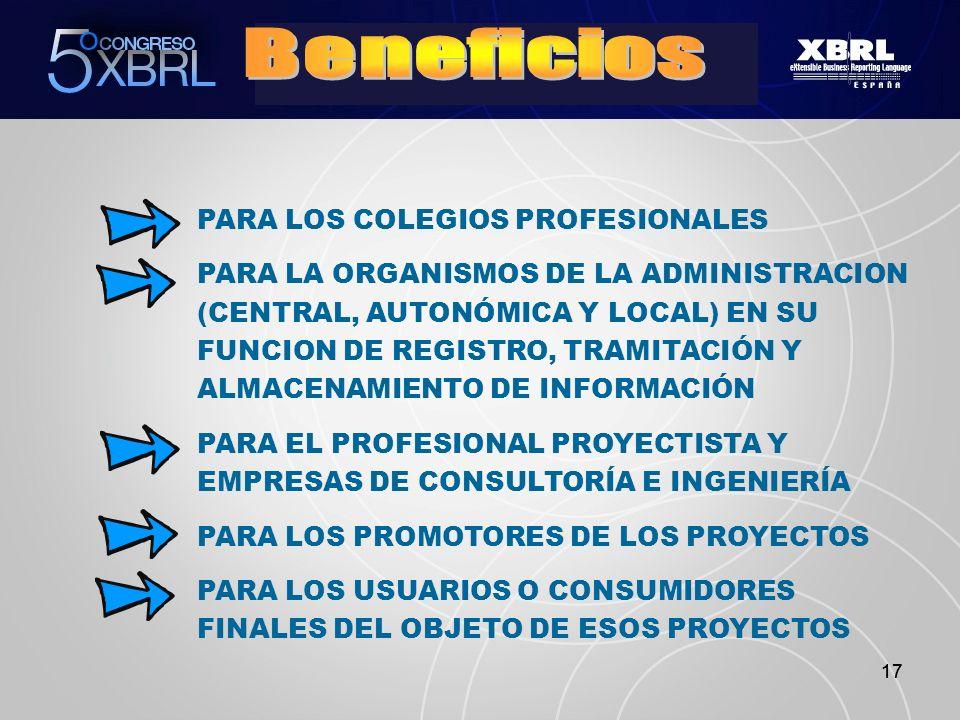 Beneficios PARA LOS COLEGIOS PROFESIONALES