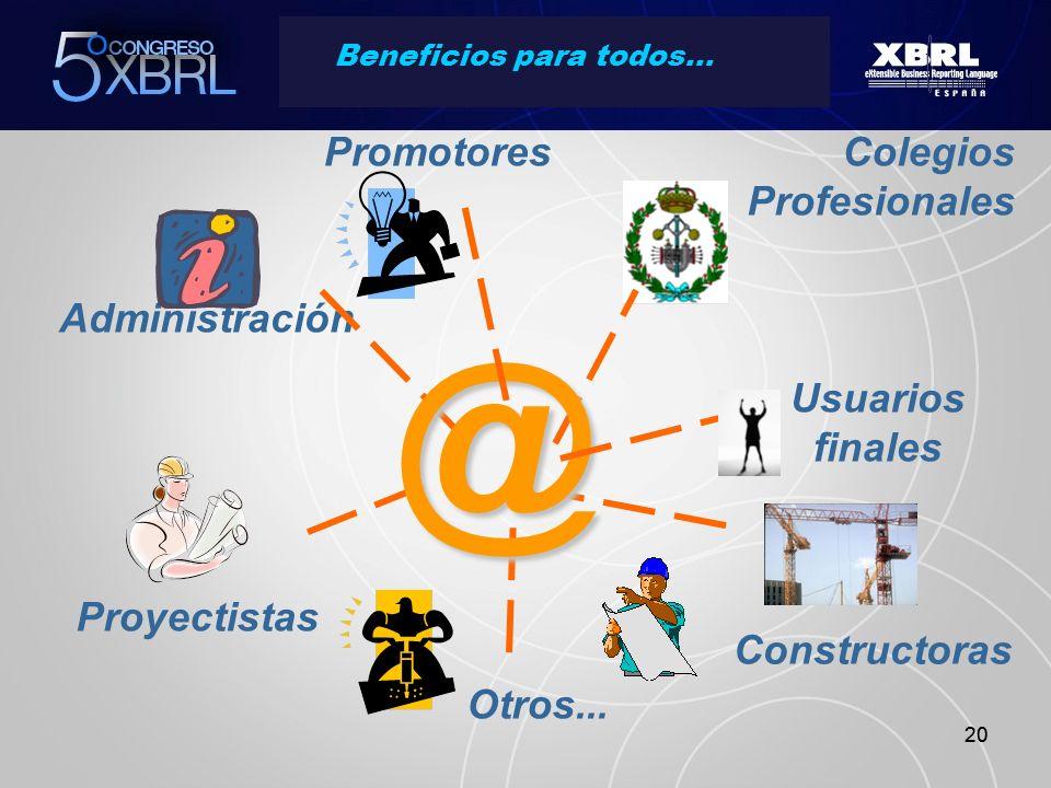 @ Promotores Colegios Profesionales Otros... Constructoras