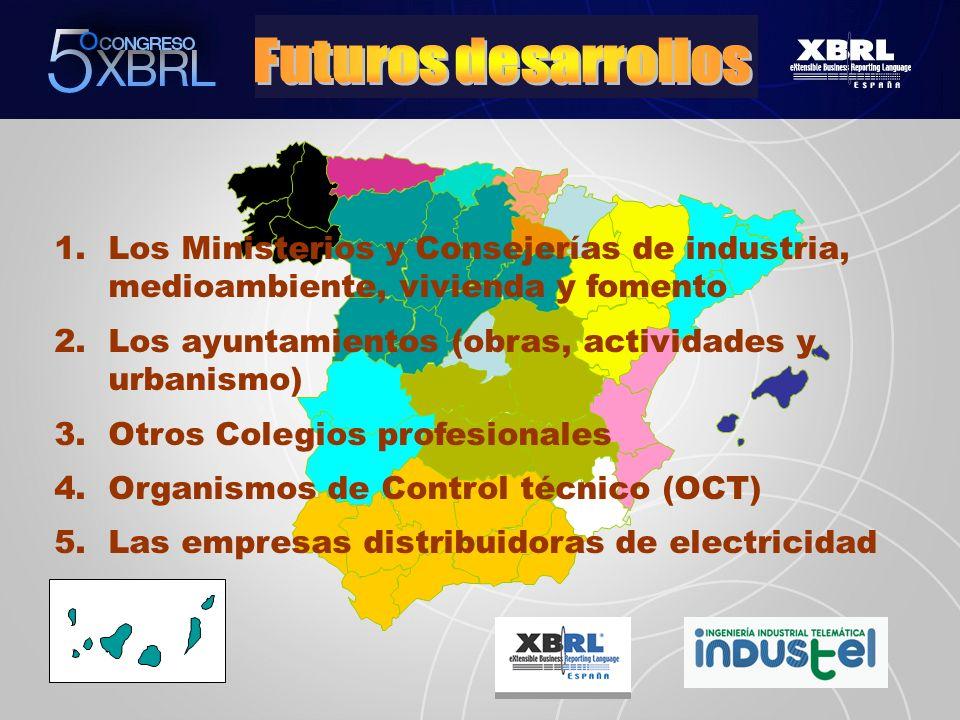 Futuros desarrollos Los Ministerios y Consejerías de industria, medioambiente, vivienda y fomento.