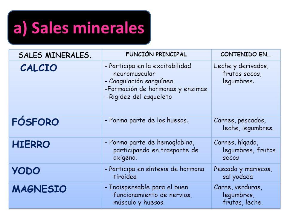 a) Sales minerales CALCIO FÓSFORO HIERRO YODO MAGNESIO