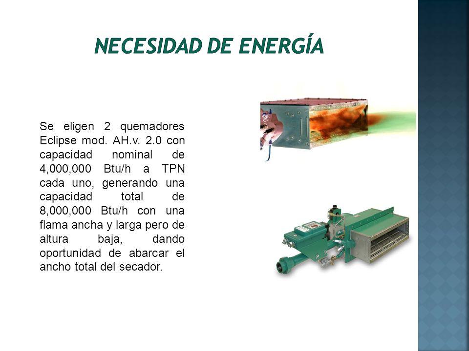 Necesidad de energía