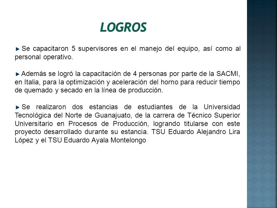 Logros Se capacitaron 5 supervisores en el manejo del equipo, así como al personal operativo.