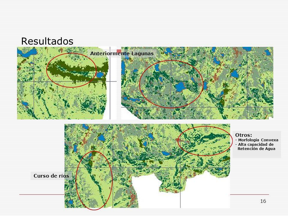 Resultados Anteriormente Lagunas Otros: Curso de ríos
