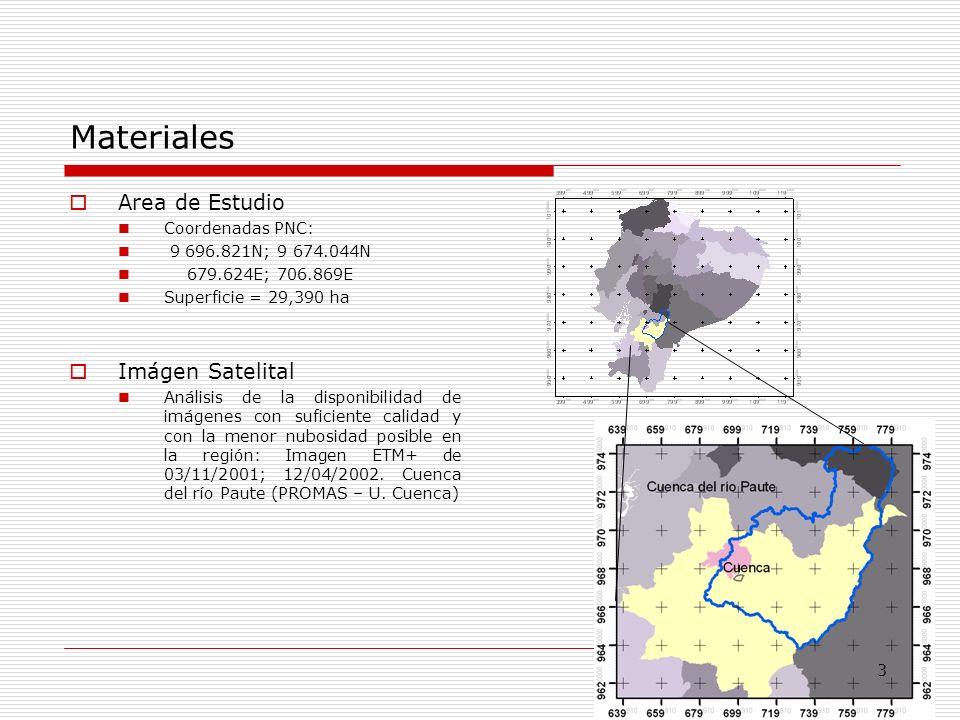 Materiales Area de Estudio Imágen Satelital Coordenadas PNC: