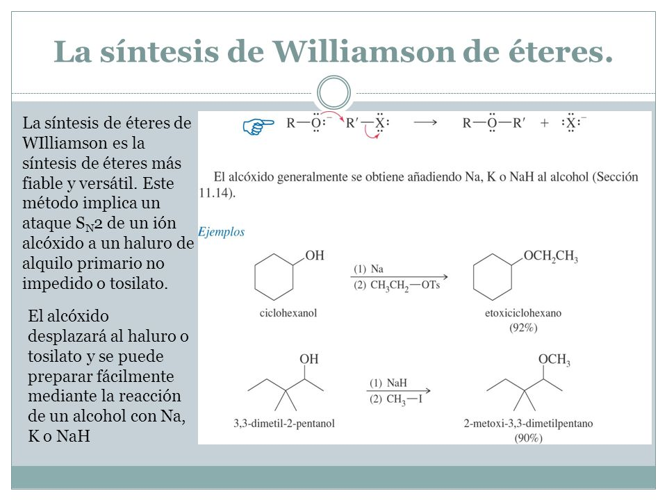 La síntesis de Williamson de éteres.