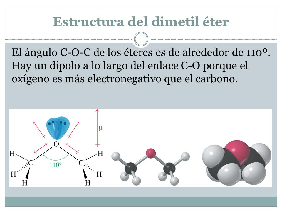 Estructura del dimetil éter