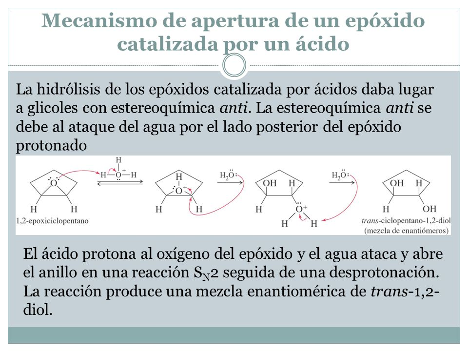 Mecanismo de apertura de un epóxido catalizada por un ácido