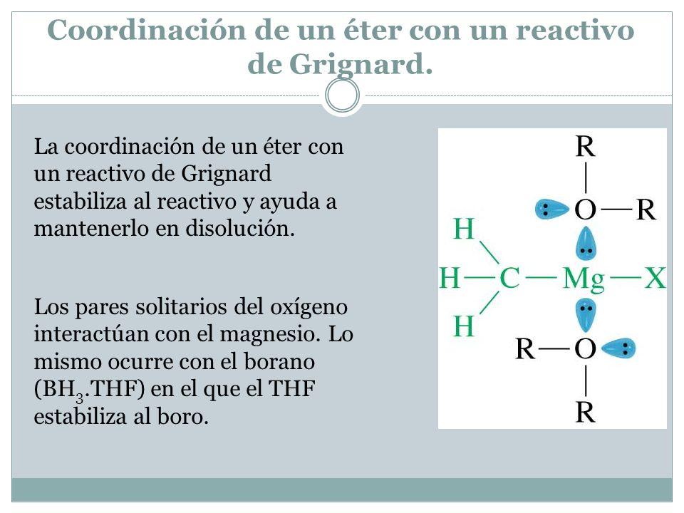 Coordinación de un éter con un reactivo de Grignard.