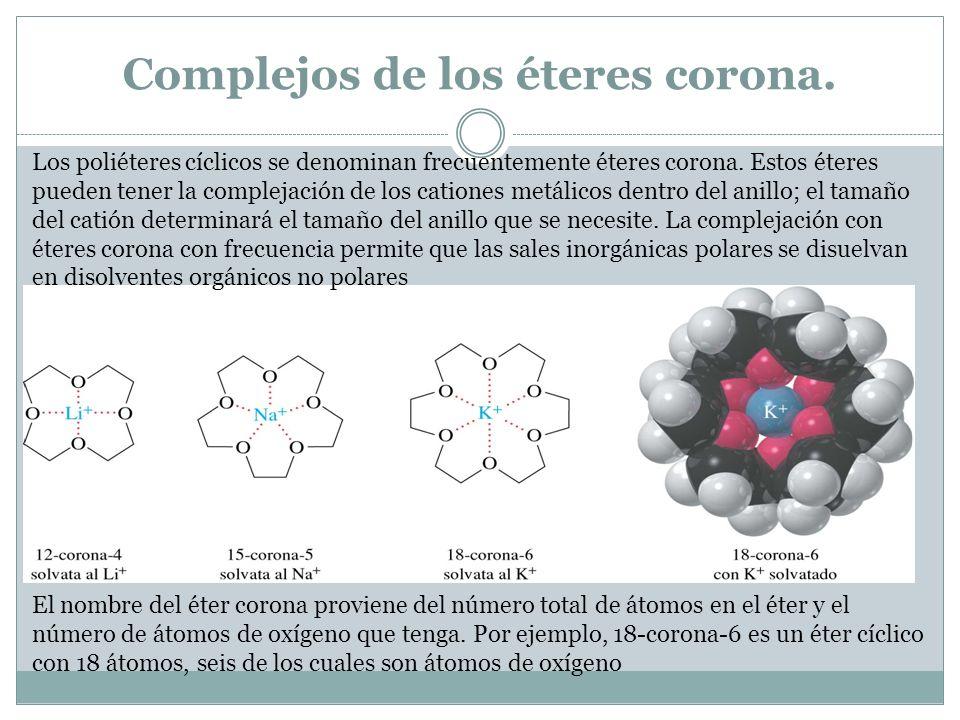 Complejos de los éteres corona.