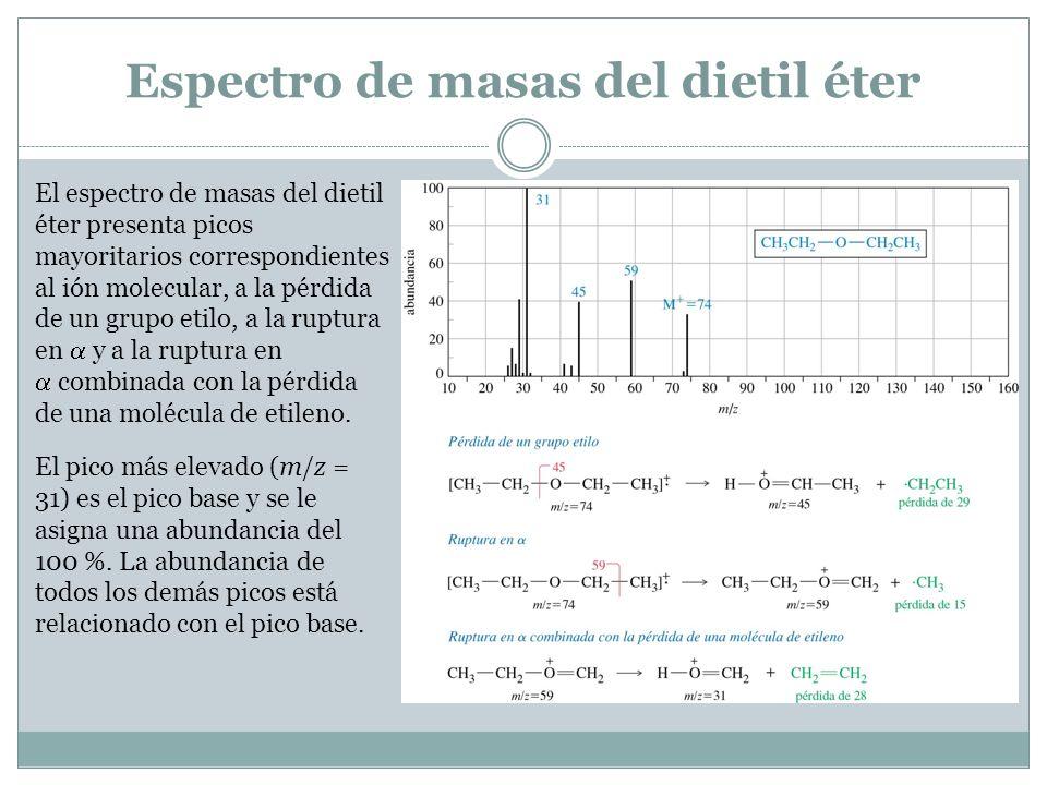 Espectro de masas del dietil éter