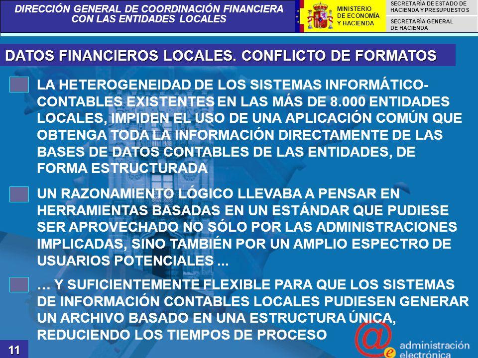 DATOS FINANCIEROS LOCALES. CONFLICTO DE FORMATOS