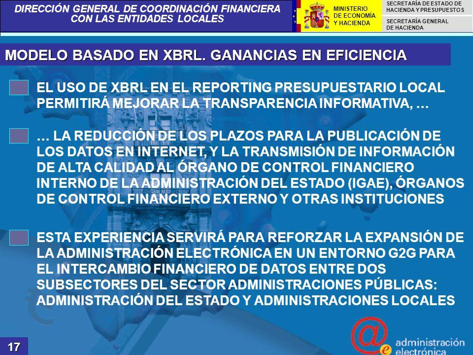 MODELO BASADO EN XBRL. GANANCIAS EN EFICIENCIA